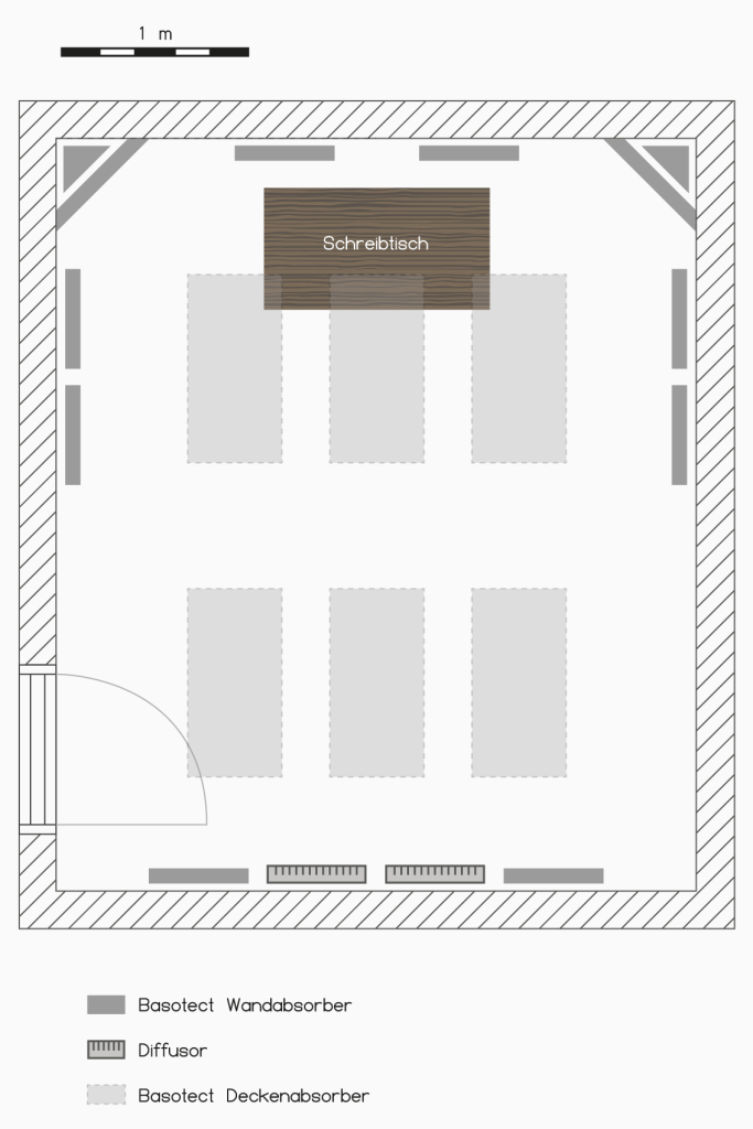 Grundriss Studio mit Mixtisch und Absorbern